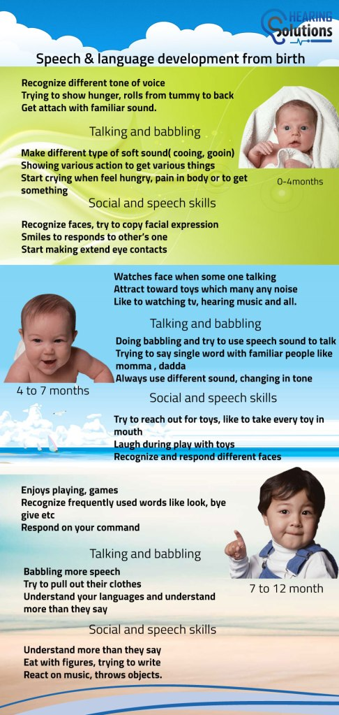 Speech-language-development-from-birth