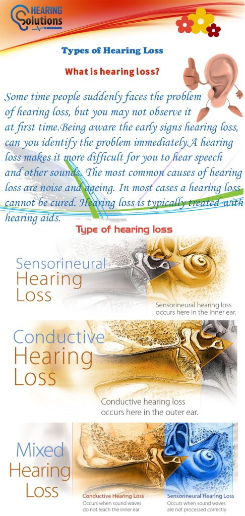 Symptoms-of-Hearing-Loss